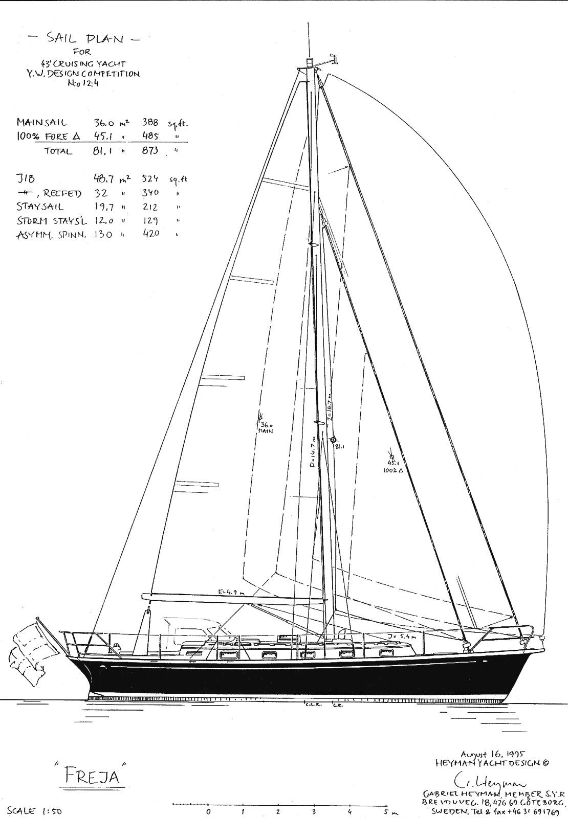 43' Freja, Sail Plan